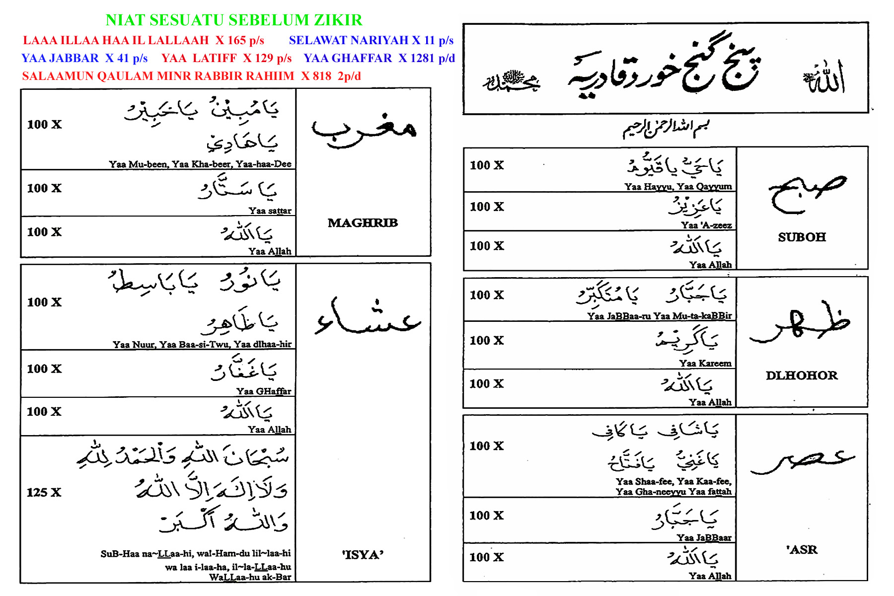 Asma ul husna with urdu meaning download yahoo